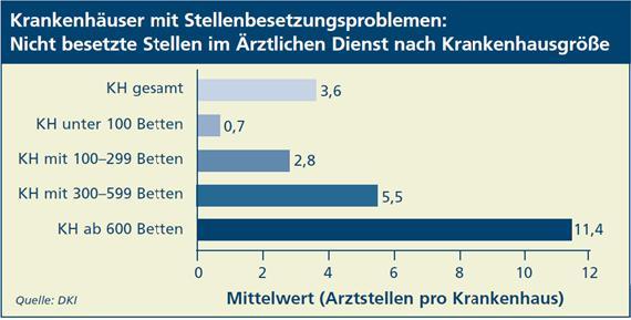 Benemann_Tabelle1