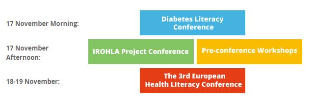3rd_european_health_diagramm